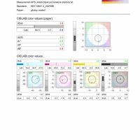 drukarnia posiada skalibrowany tor druku zgodnie z normą ISO 12647-2 4